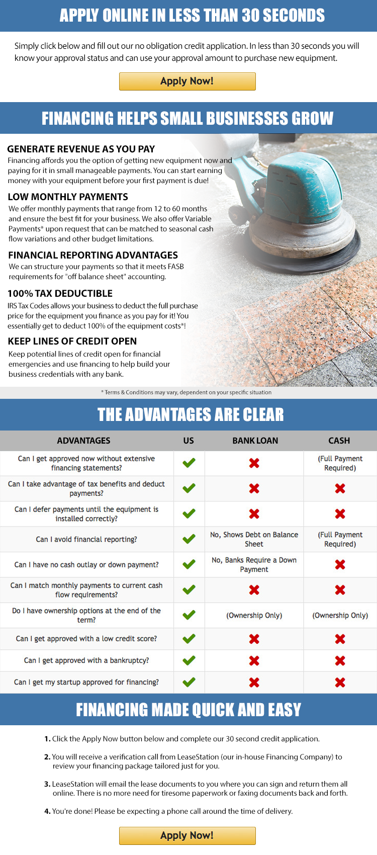 Financing Infographic